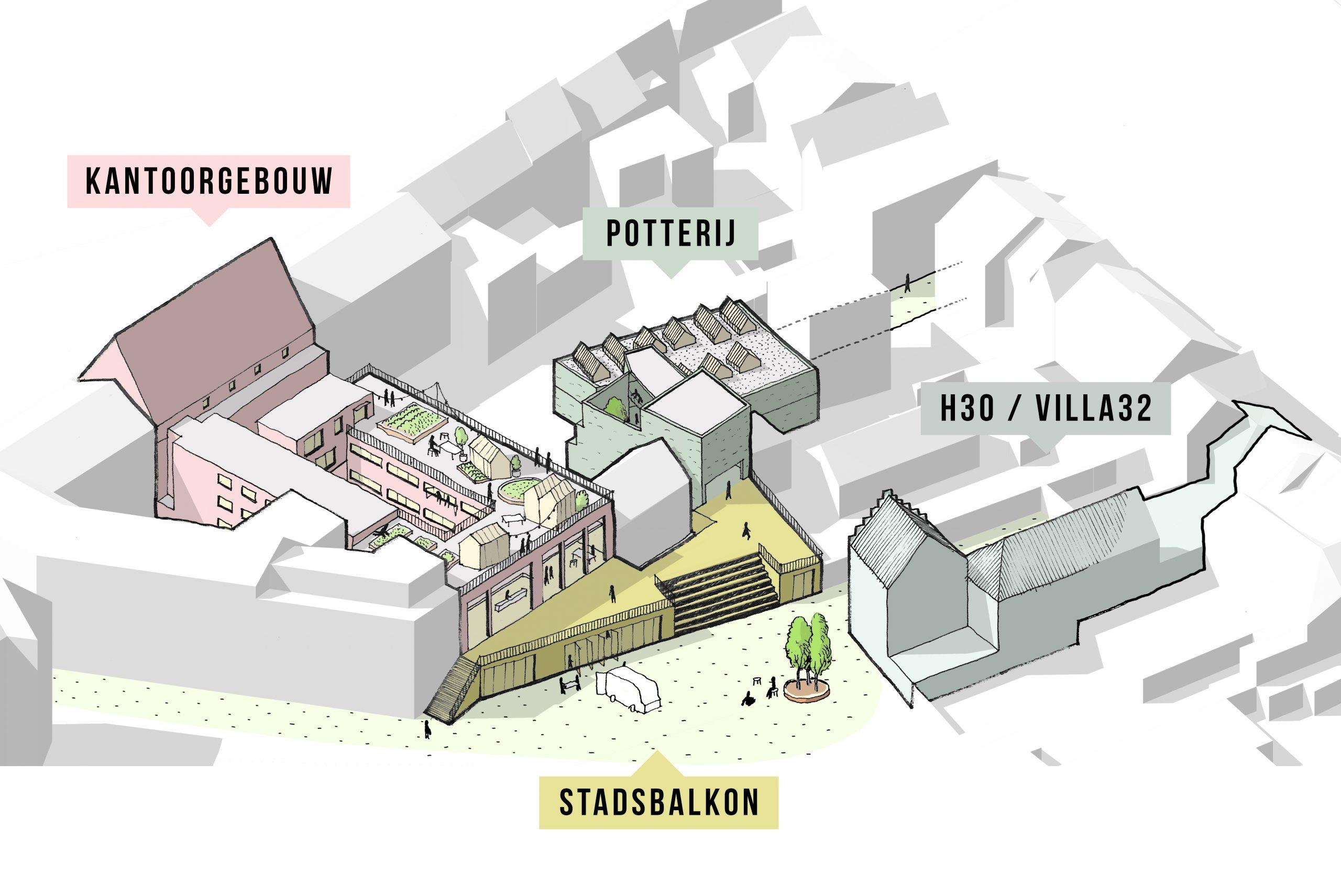 Maandthema: Circulaire economie - De Potterij, Mechelen